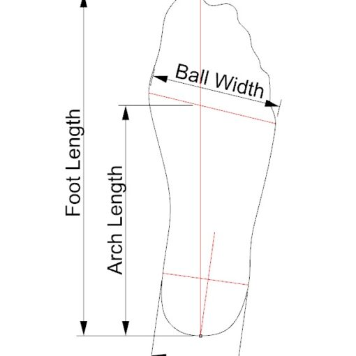 Taking Measurements on Foot Tracings for Custom Shoe Lasts
